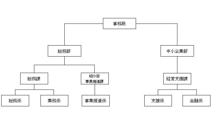 事務局組織図.jpg